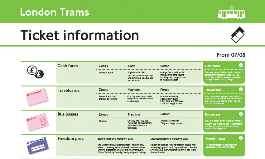 TFL-Tram-Network-2